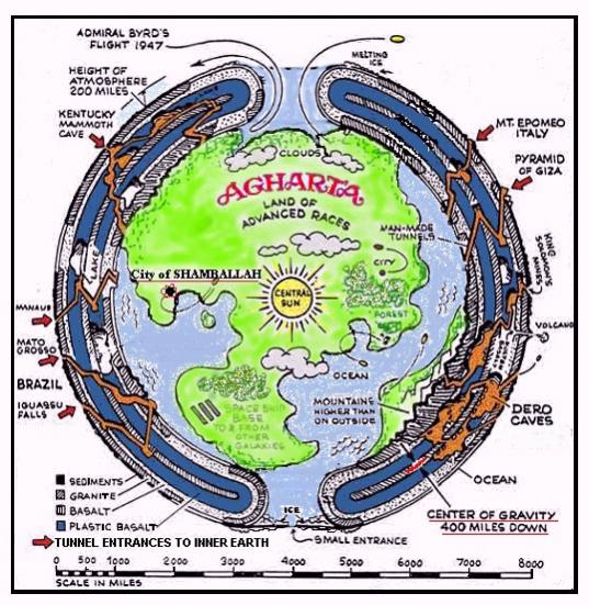 http://gigiyoung.files.wordpress.com/2012/03/agartha-map.jpg